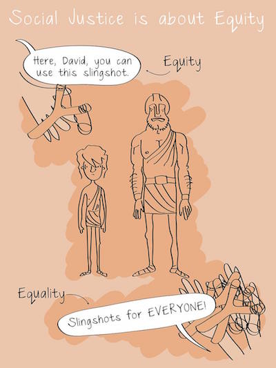 Equity or Equality